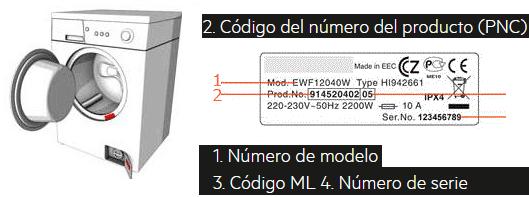 Donde encontrar modelo para manual de instrucciones lavadora AEG